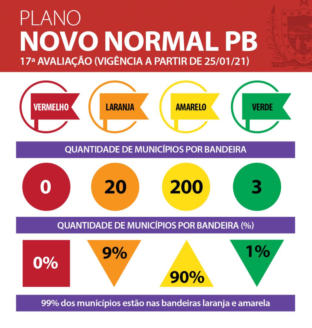 Novo Normal PB.jpeg