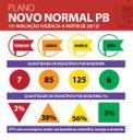 Novo Normal_Avaliação 15 (3).jpeg